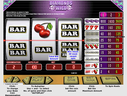 How to Play Classic Slots